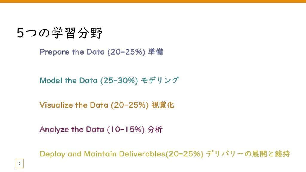 5つの学習分野 Prepare the Data (20-25%) 準備 Model the ...
