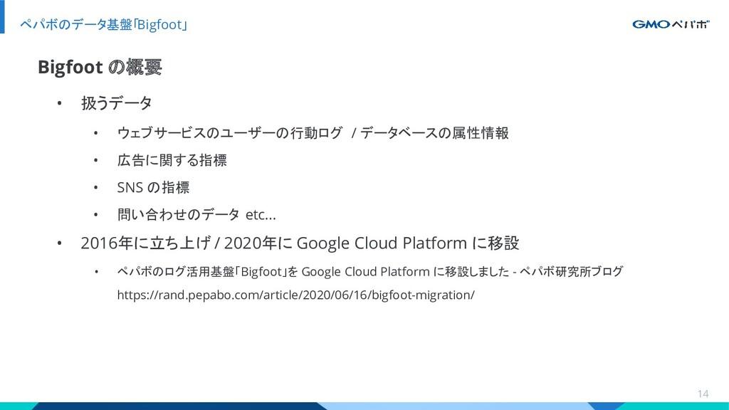 ペパボのデータ基盤「Bigfoot」 14 • 扱うデータ • ウェブサービスのユーザーの行動...