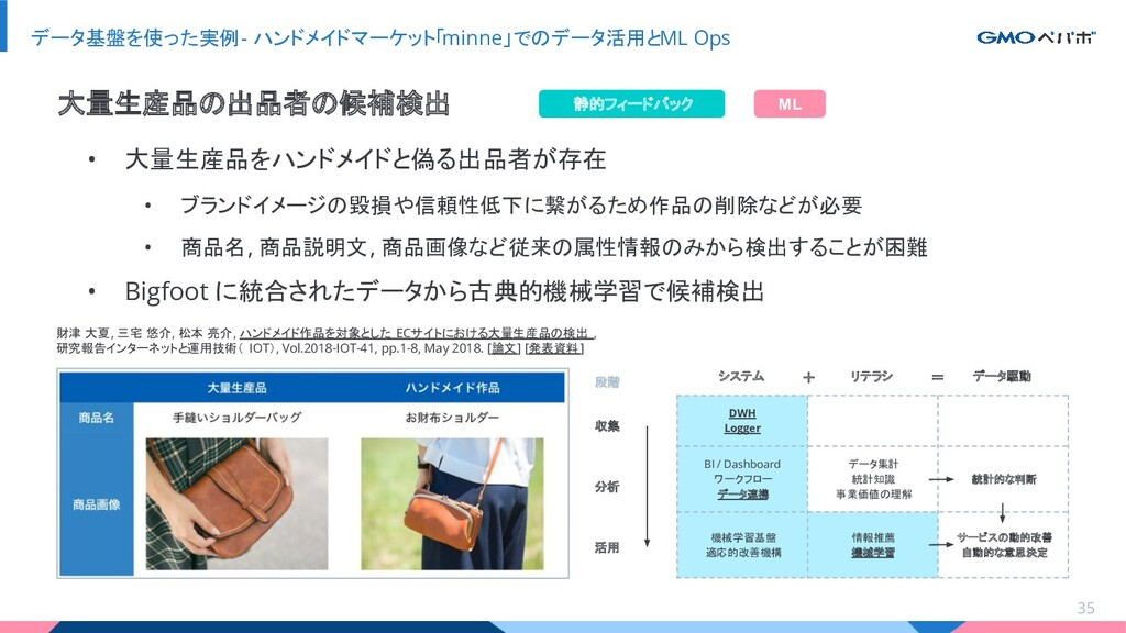 システム リテラシ データ駆動 DWH Logger BI / Dashboard ワークフロ...