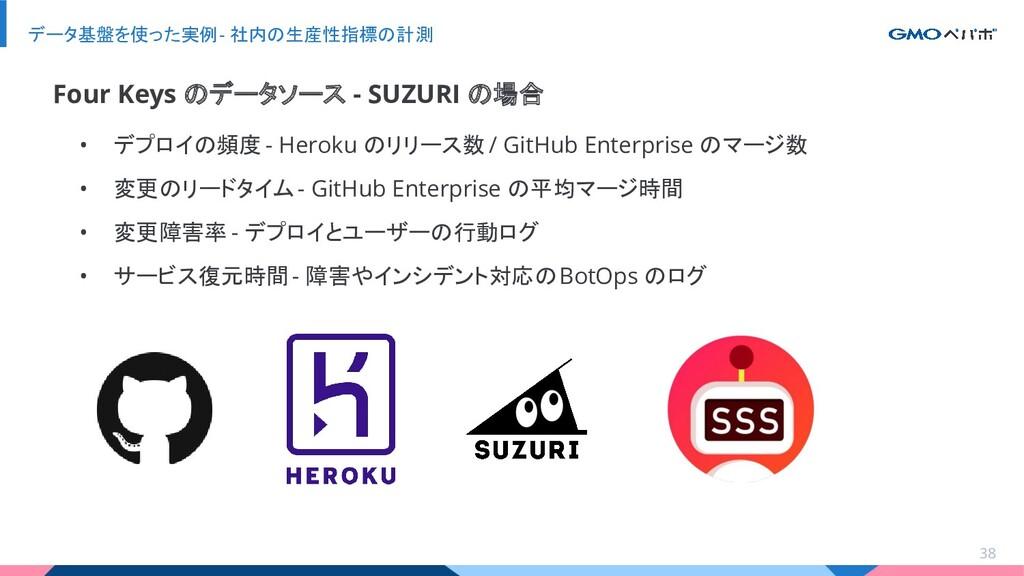 • デプロイの頻度 - Heroku のリリース数 / GitHub Enterprise の...
