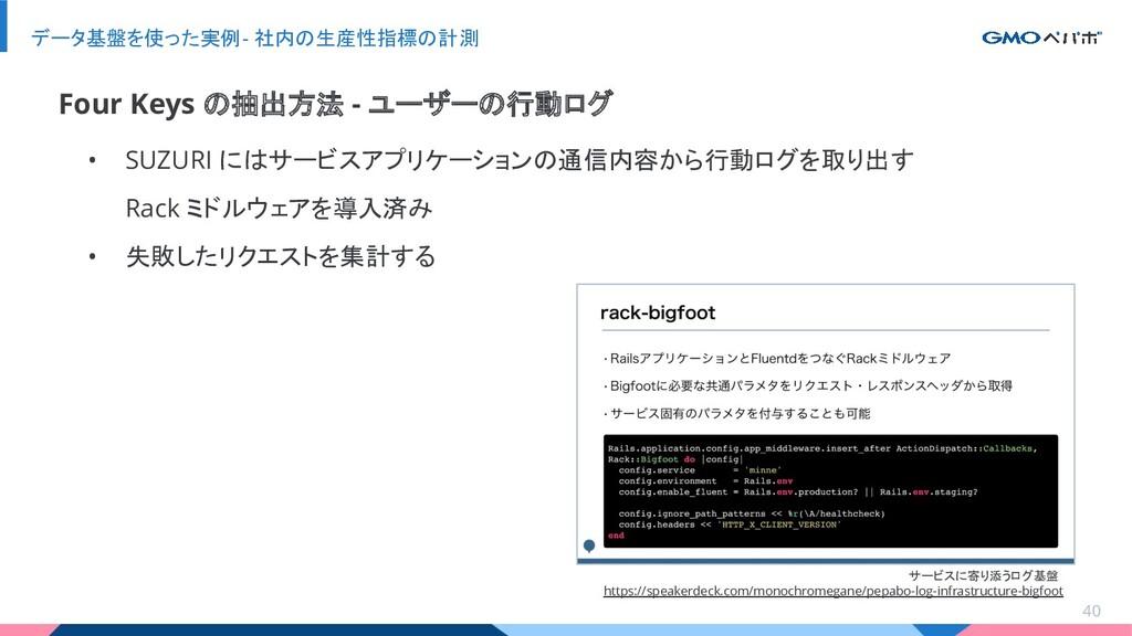 • SUZURI にはサービスアプリケーションの通信内容から行動ログを取り出す Rack ミド...