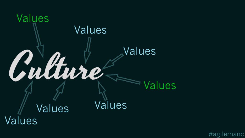 #agilemanc Culture Values Values Values Values ...