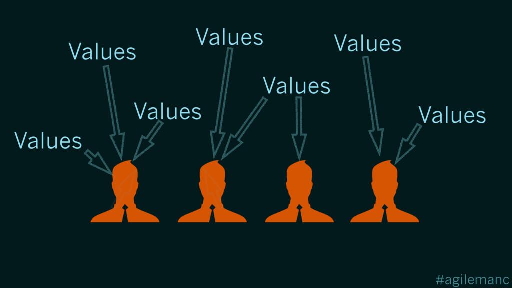 #agilemanc Values Values Values Values Values V...