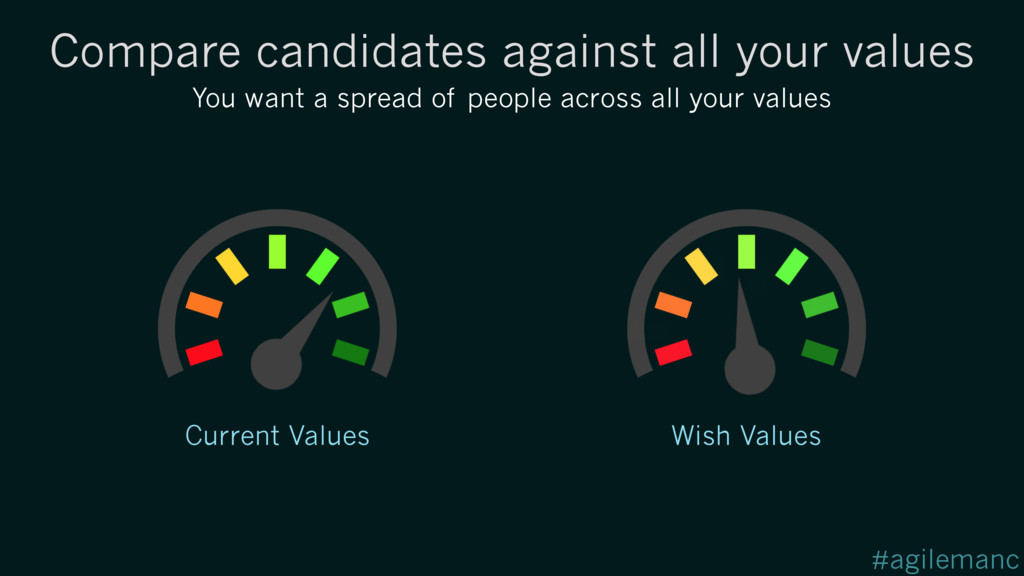 #agilemanc Current Values Wish Values Compare c...