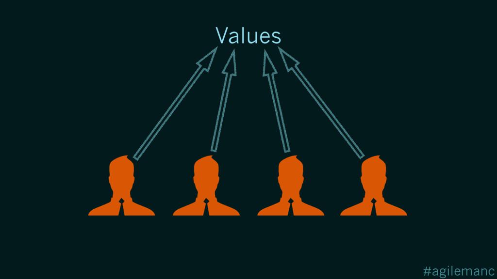 #agilemanc Values