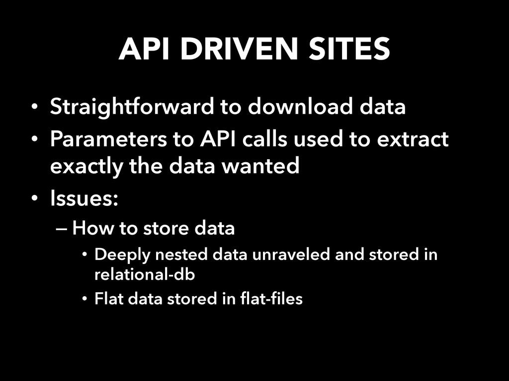 API DRIVEN SITES • Straightforward to downloa...