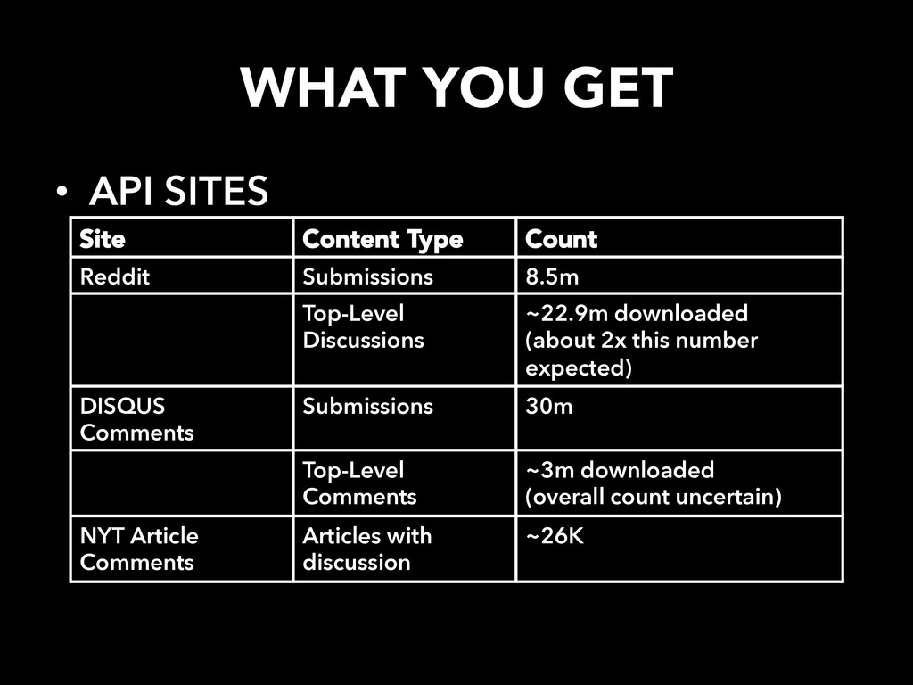 WHAT YOU GET	