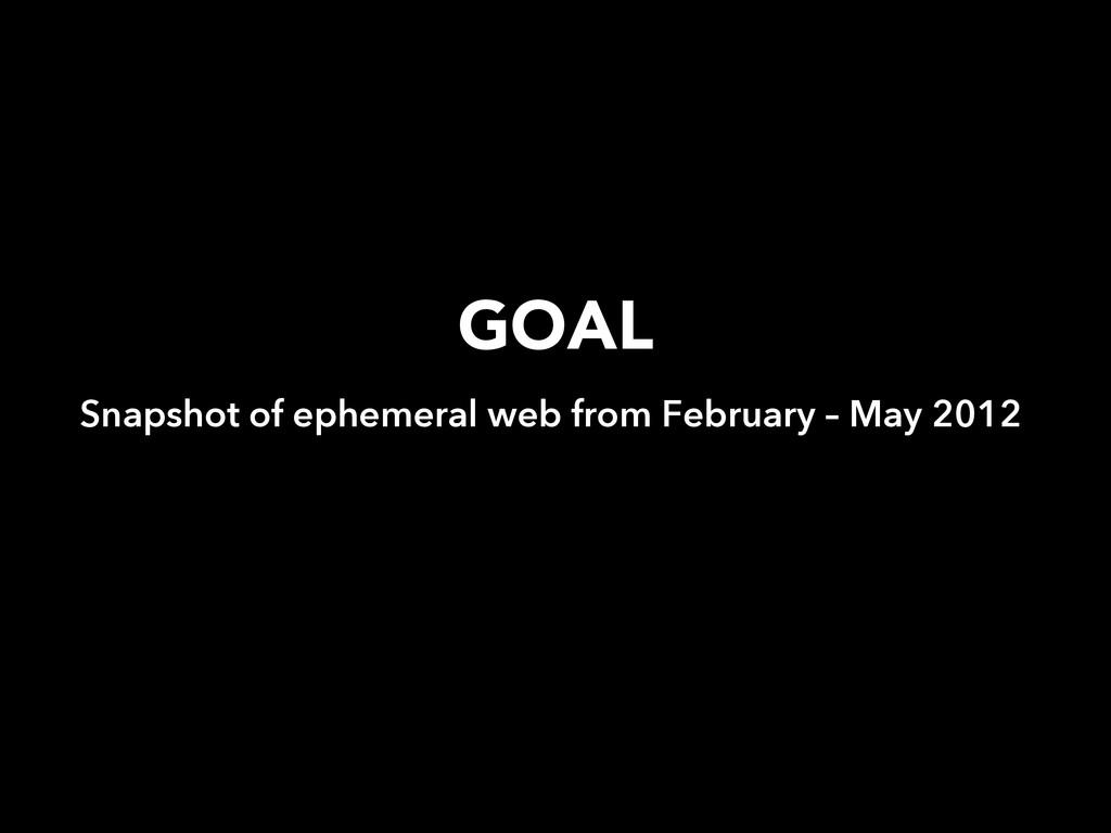 GOAL Snapshot of ephemeral web from February –...