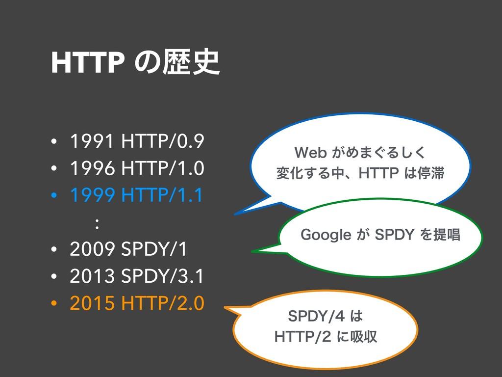 HTTP ͷྺ • 1991 HTTP/0.9 • 1996 HTTP/1.0 • 1999...