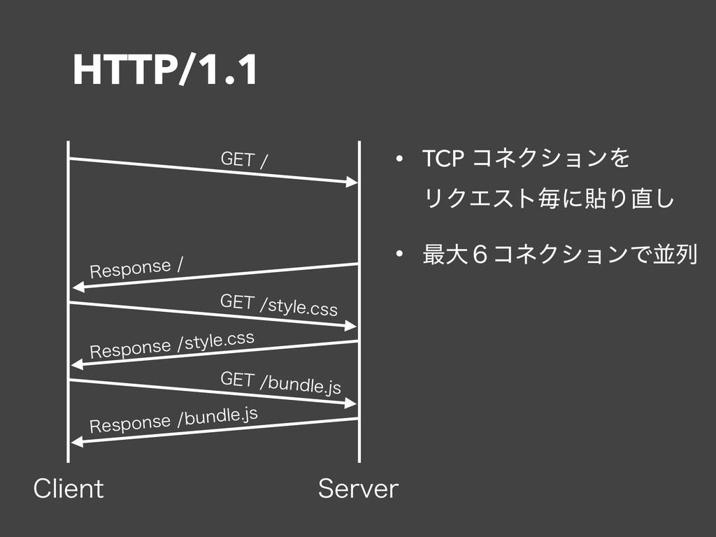 HTTP/1.1 • TCP ίωΫγϣϯΛ ϦΫΤετຖʹషΓ͠ • ࠷େ̒ίωΫγϣϯ...