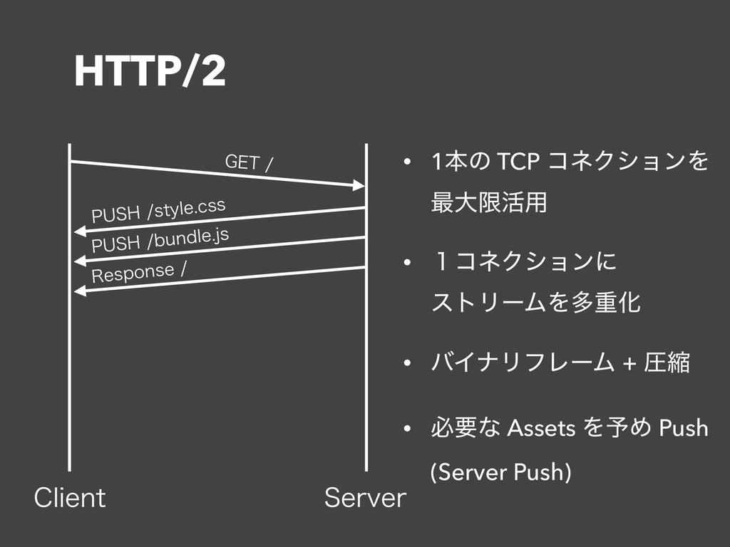 HTTP/2 • 1ຊͷ TCP ίωΫγϣϯΛ ࠷େݶ׆༻ • ̍ίωΫγϣϯʹ ετϦ...