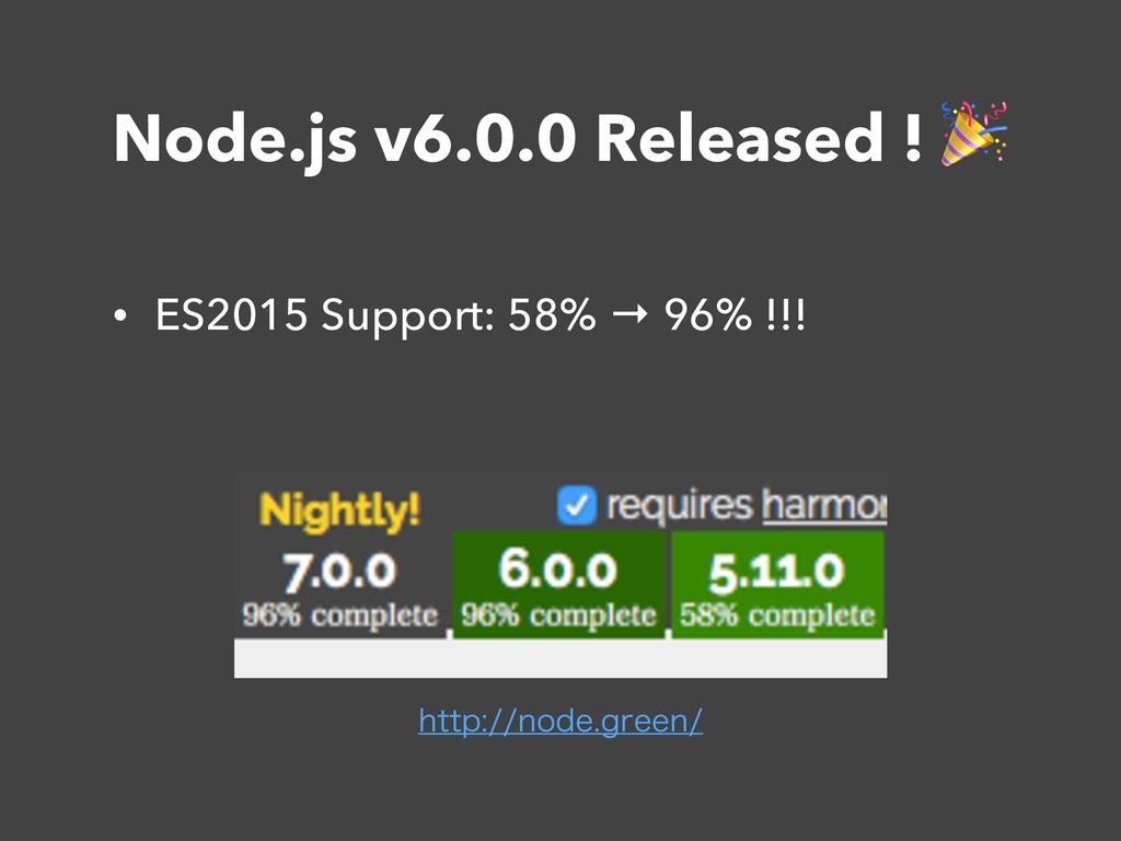Node.js v6.0.0 Released !  • ES2015 Support: 58...