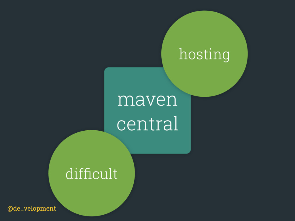 maven central hosting difficult @de_velopment