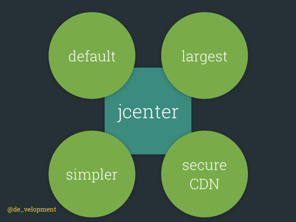 jcenter default secure CDN largest simpler @de_...