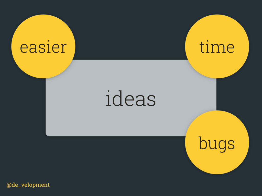@de_velopment ideas easier time bugs