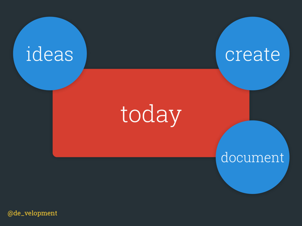 @de_velopment today ideas create document