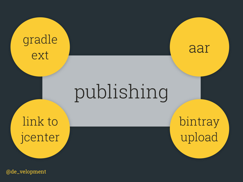@de_velopment publishing gradle ext aar bintray...