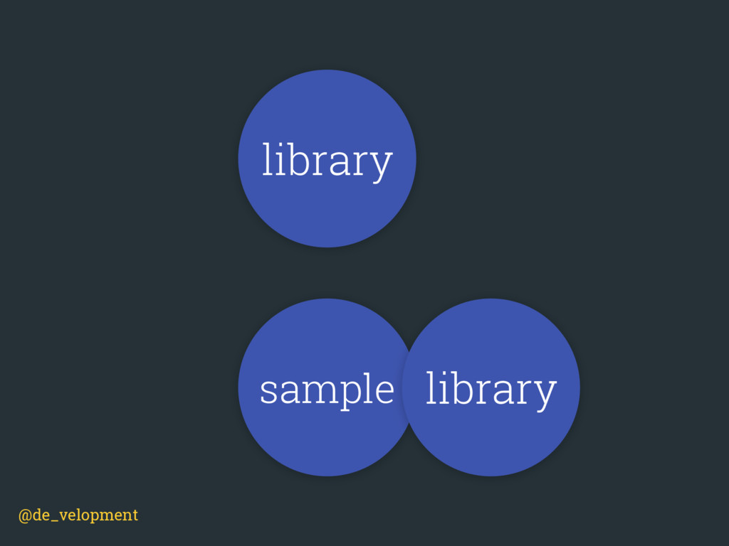 @de_velopment library sample library