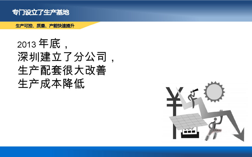 专门设立了生产基地 生产可控、质量、产能快速提升 2013 年底, 深圳建立了分公司, 生产配...