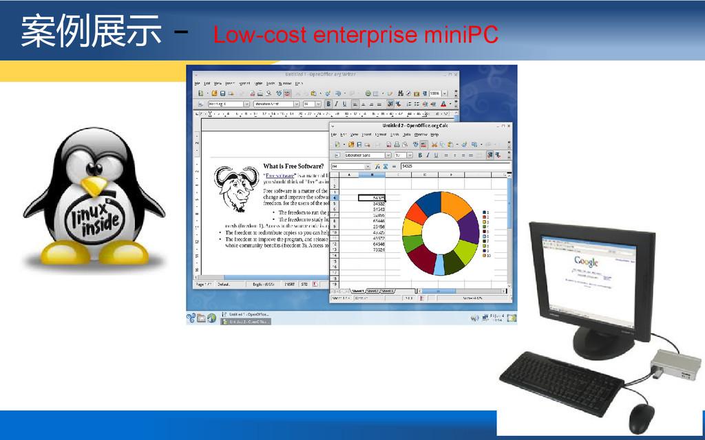 案例展示 - Low-cost enterprise miniPC