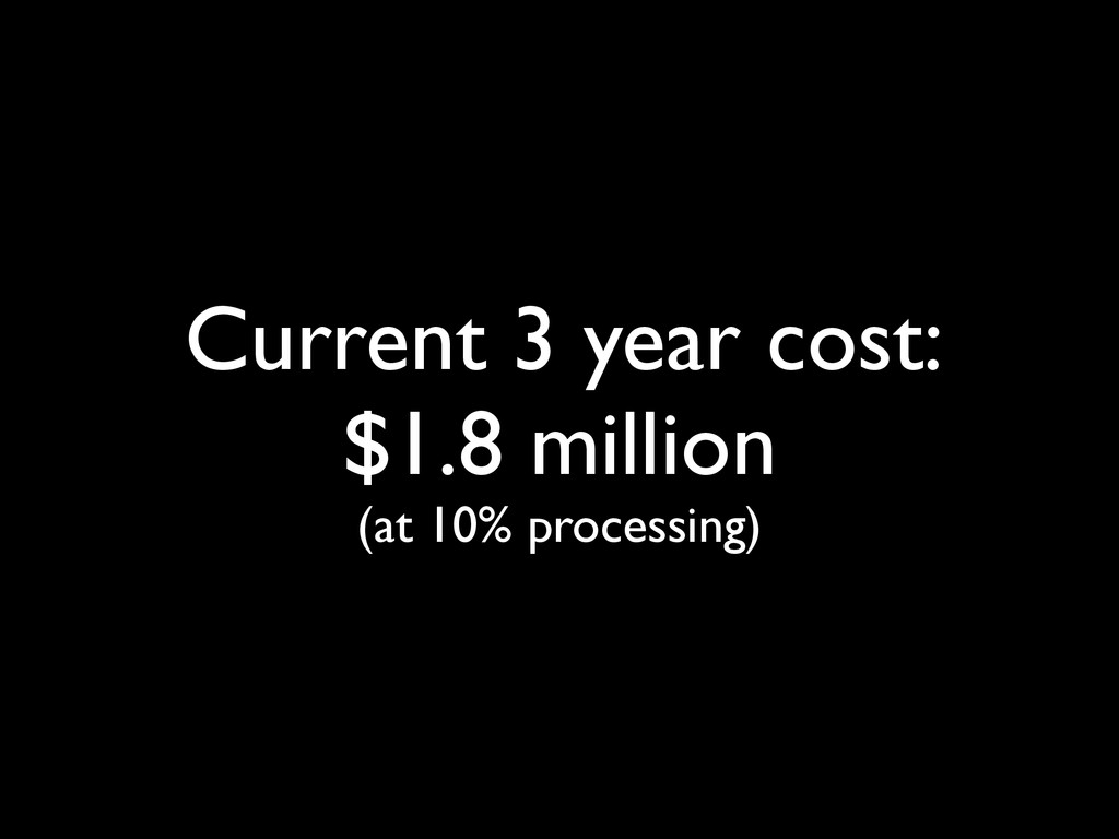 Current 3 year cost: $1.8 million (at 10% proce...
