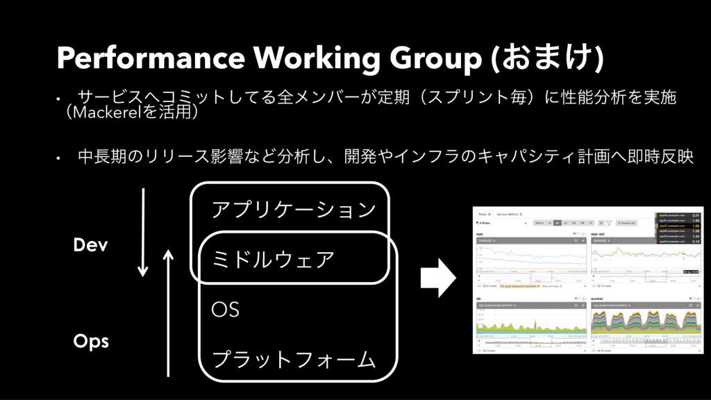 Performance Working Group (͓·͚) • αʔϏείϛοτͯ͠Δશ...