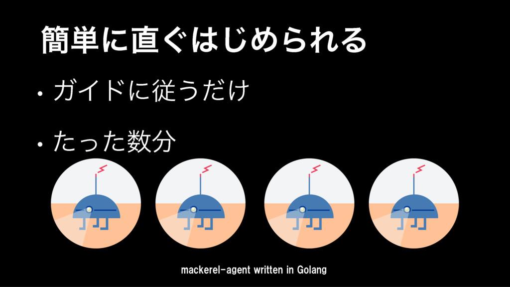 ؆୯ʹ͙͡ΊΒΕΔ • ΨΠυʹै͏͚ͩ • ͨͬͨ mackerel-agent w...
