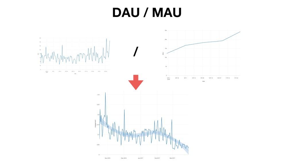DAU / MAU /
