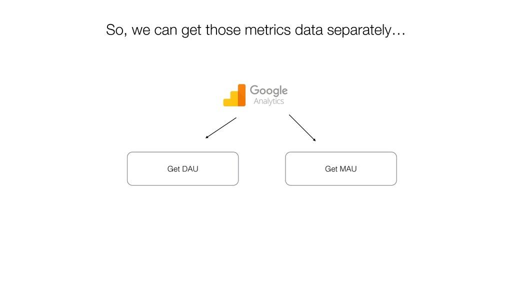 Get DAU Get MAU So, we can get those metrics da...