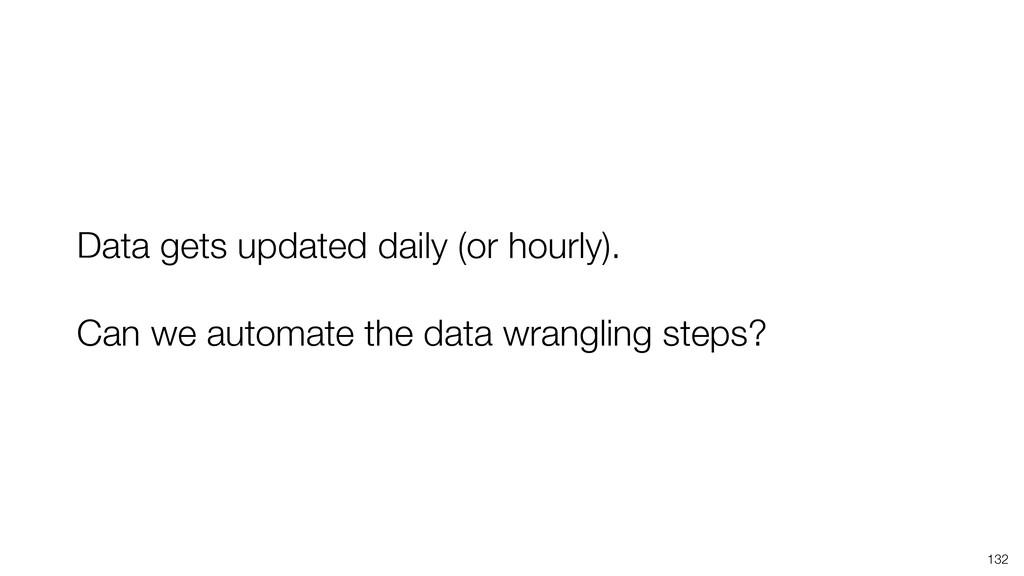 Data gets updated daily (or hourly). Can we aut...