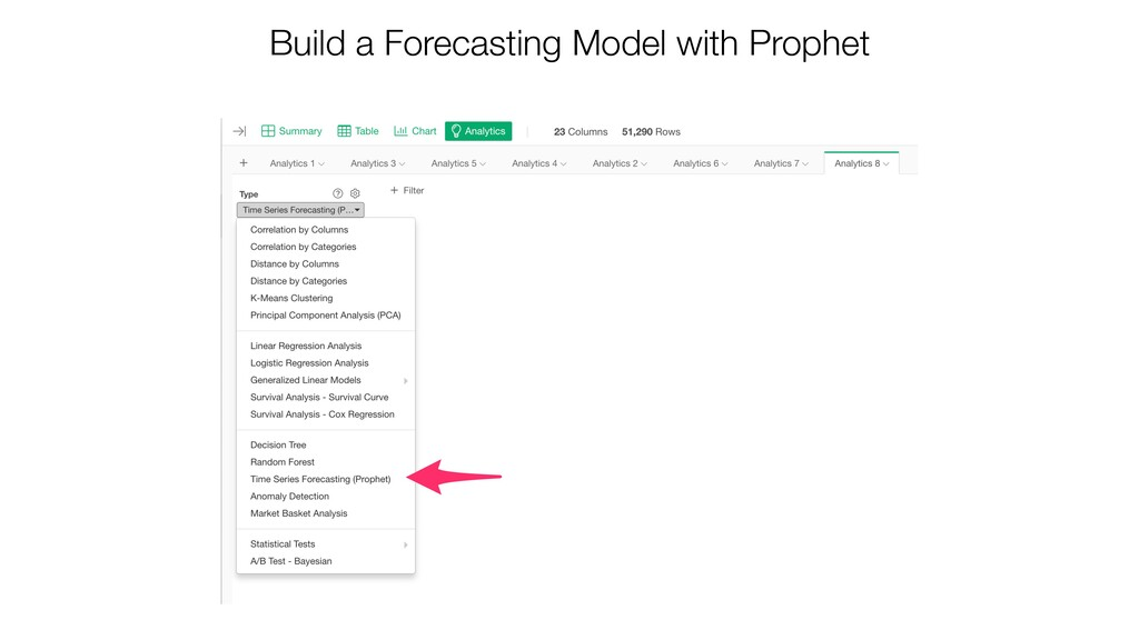 Build a Forecasting Model with Prophet