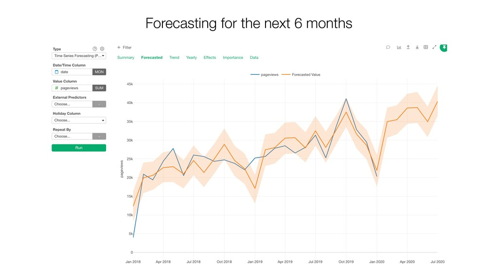 Forecasting for the next 6 months