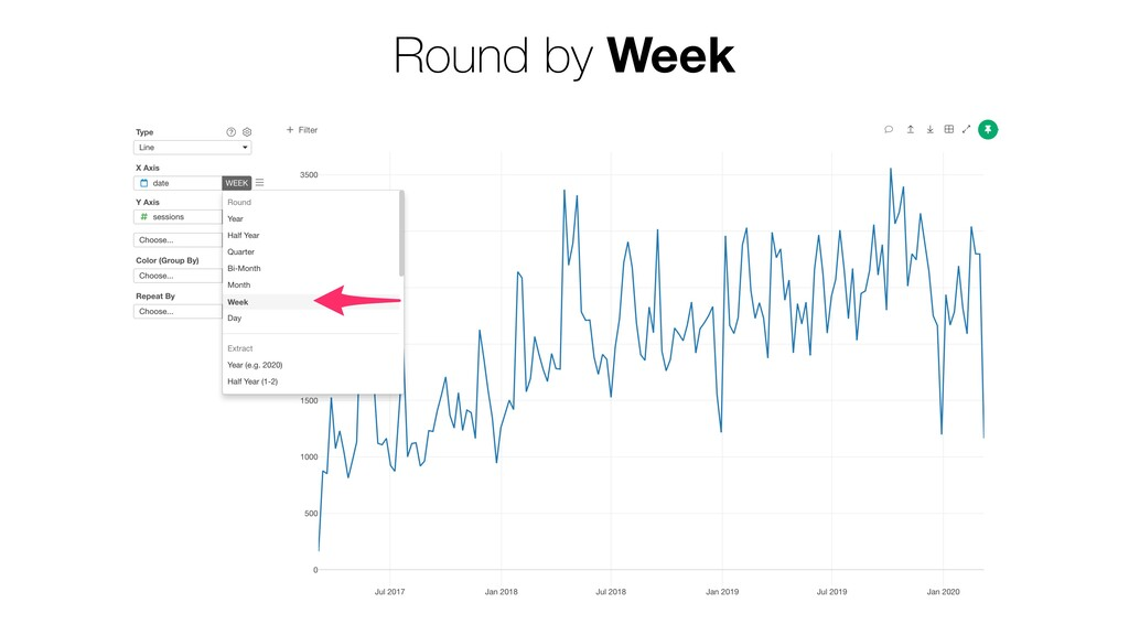 Round by Week