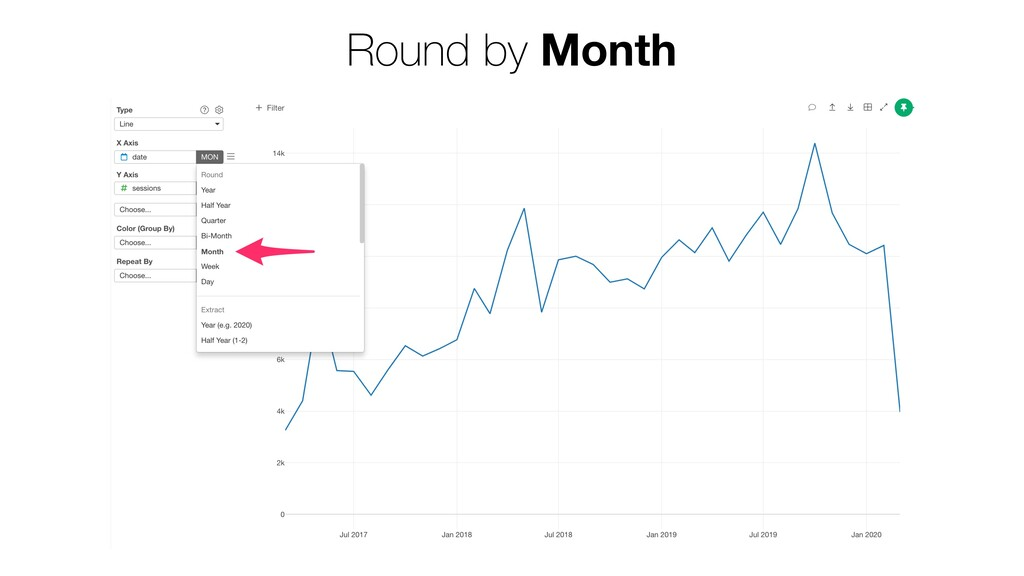 Round by Month