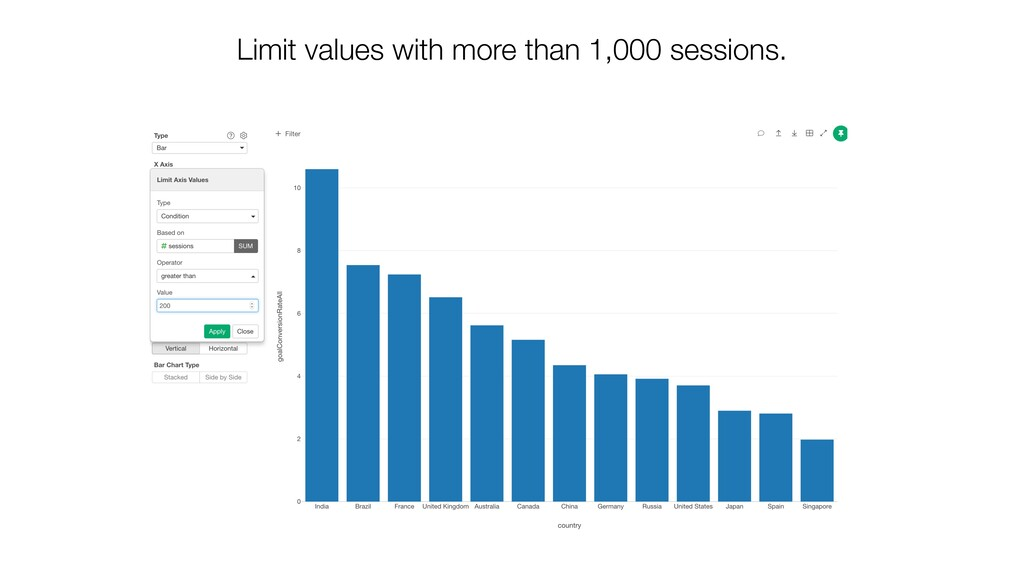 Limit values with more than 1,000 sessions.