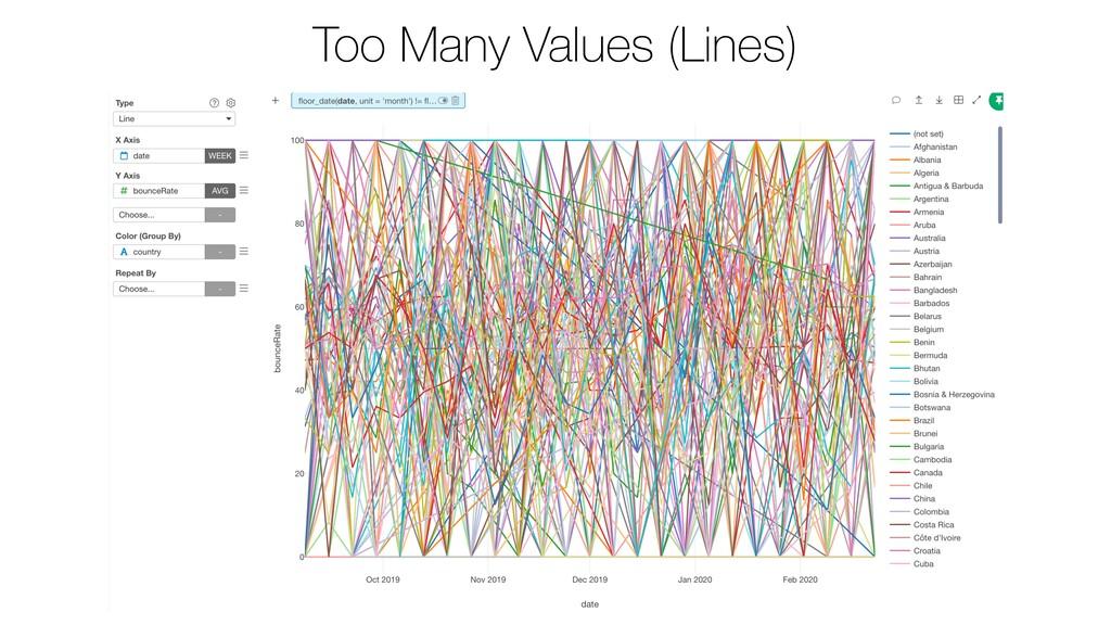 Too Many Values (Lines)