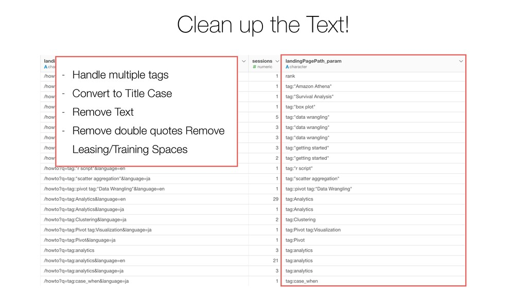 Clean up the Text! - Handle multiple tags - Con...