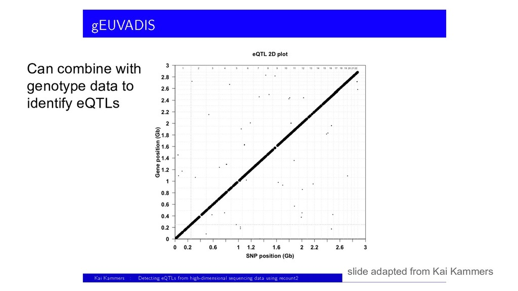 slide adapted from Kai Kammers Can combine with...
