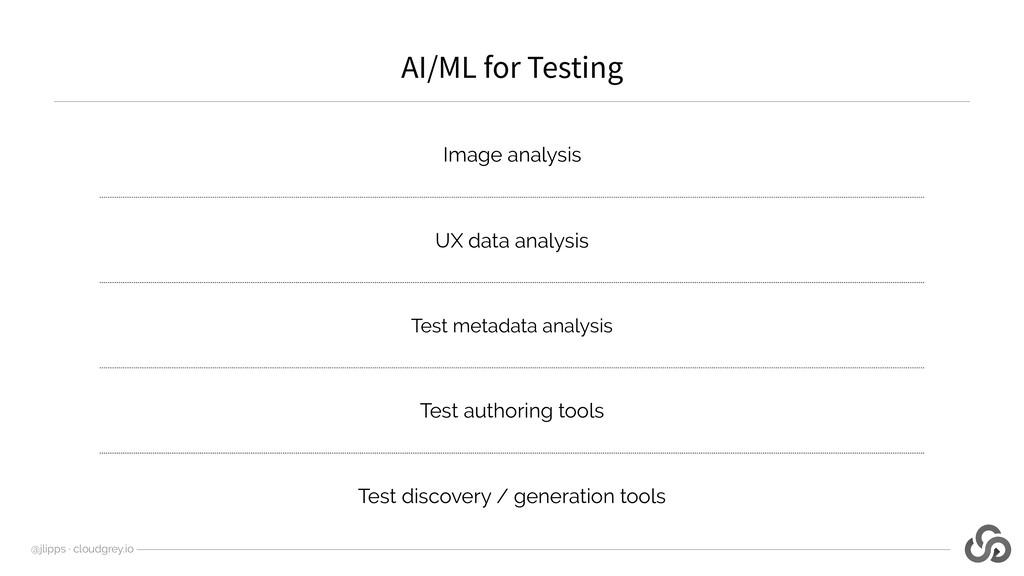 Image analysis UX data analysis Test metadata a...