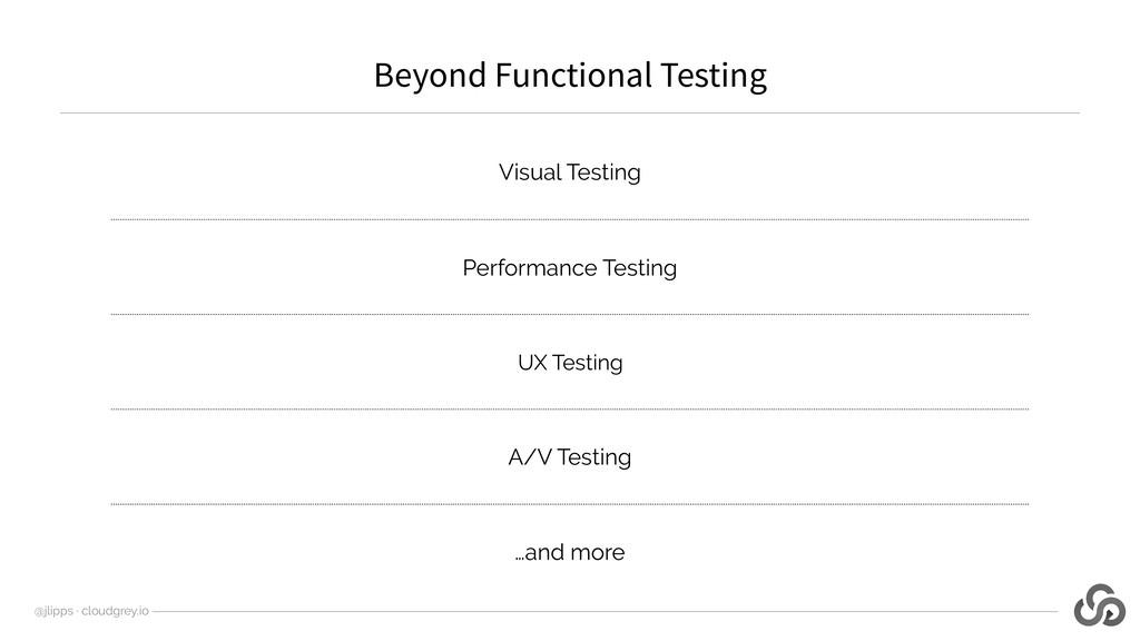 Visual Testing Performance Testing UX Testing A...