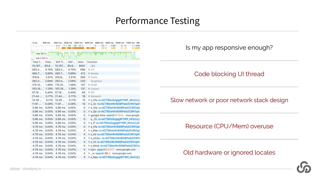 Is my app responsive enough? Code blocking UI t...