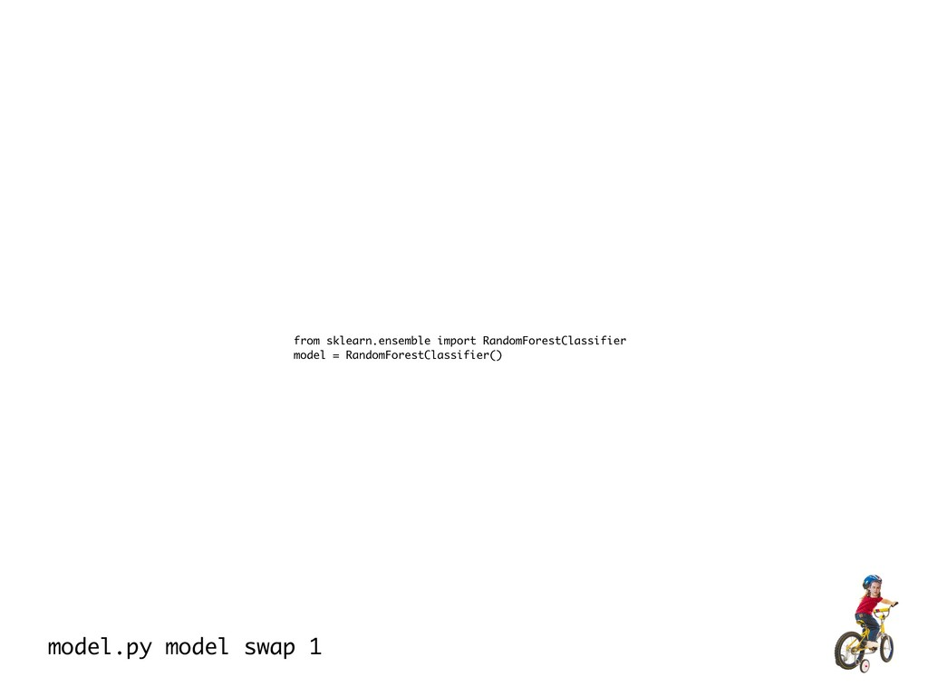 from sklearn.ensemble import RandomForestClassi...