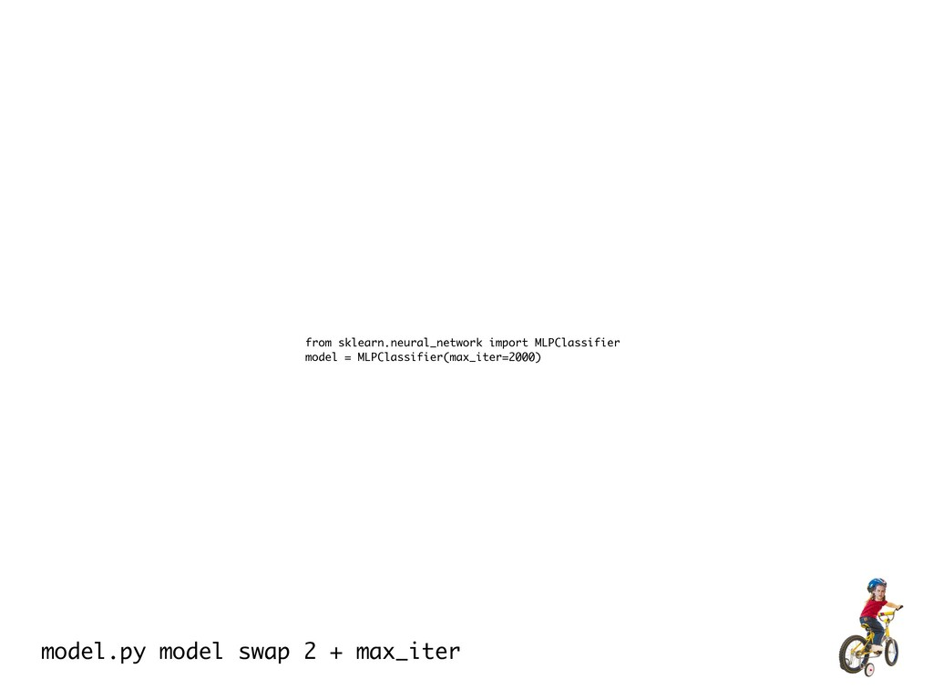 from sklearn.neural_network import MLPClassifie...