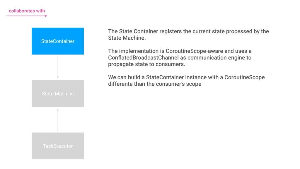 State Machine TaskExecutor StateContainer colla...