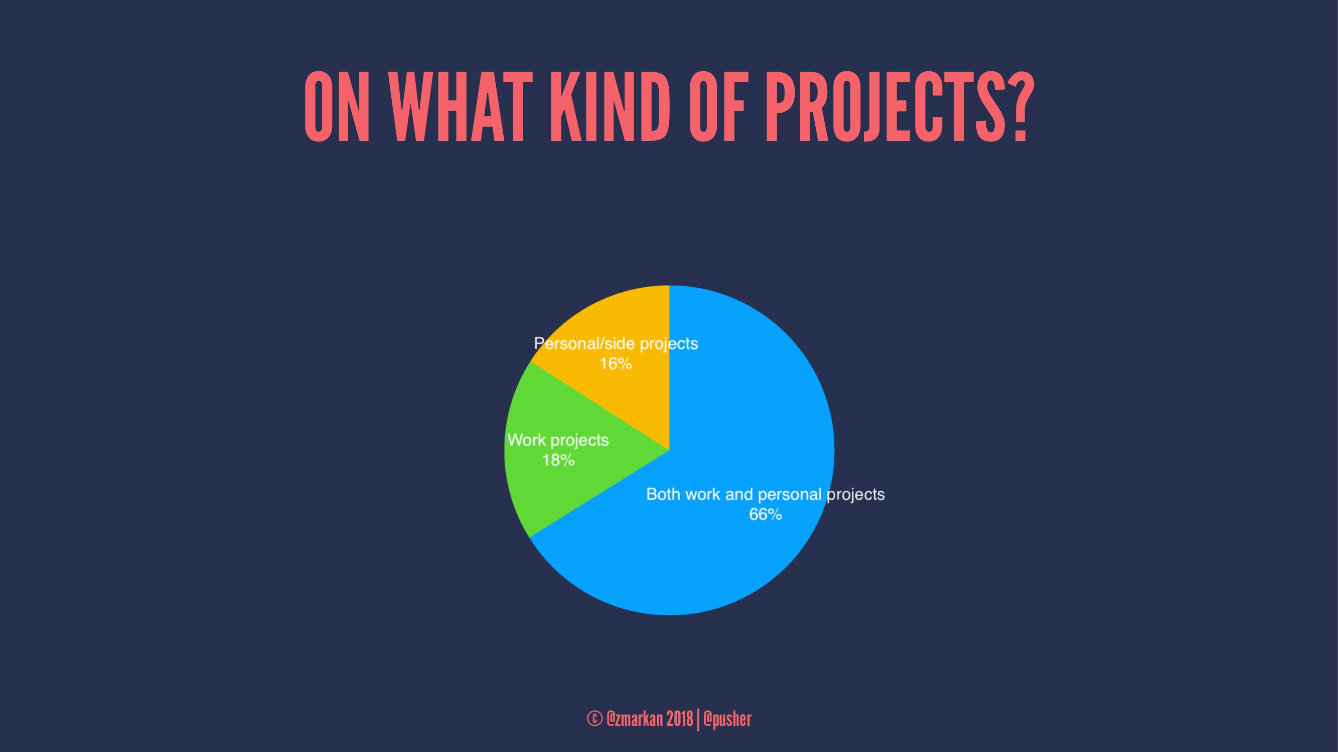 ON WHAT KIND OF PROJECTS? © @zmarkan 2018 | @pu...
