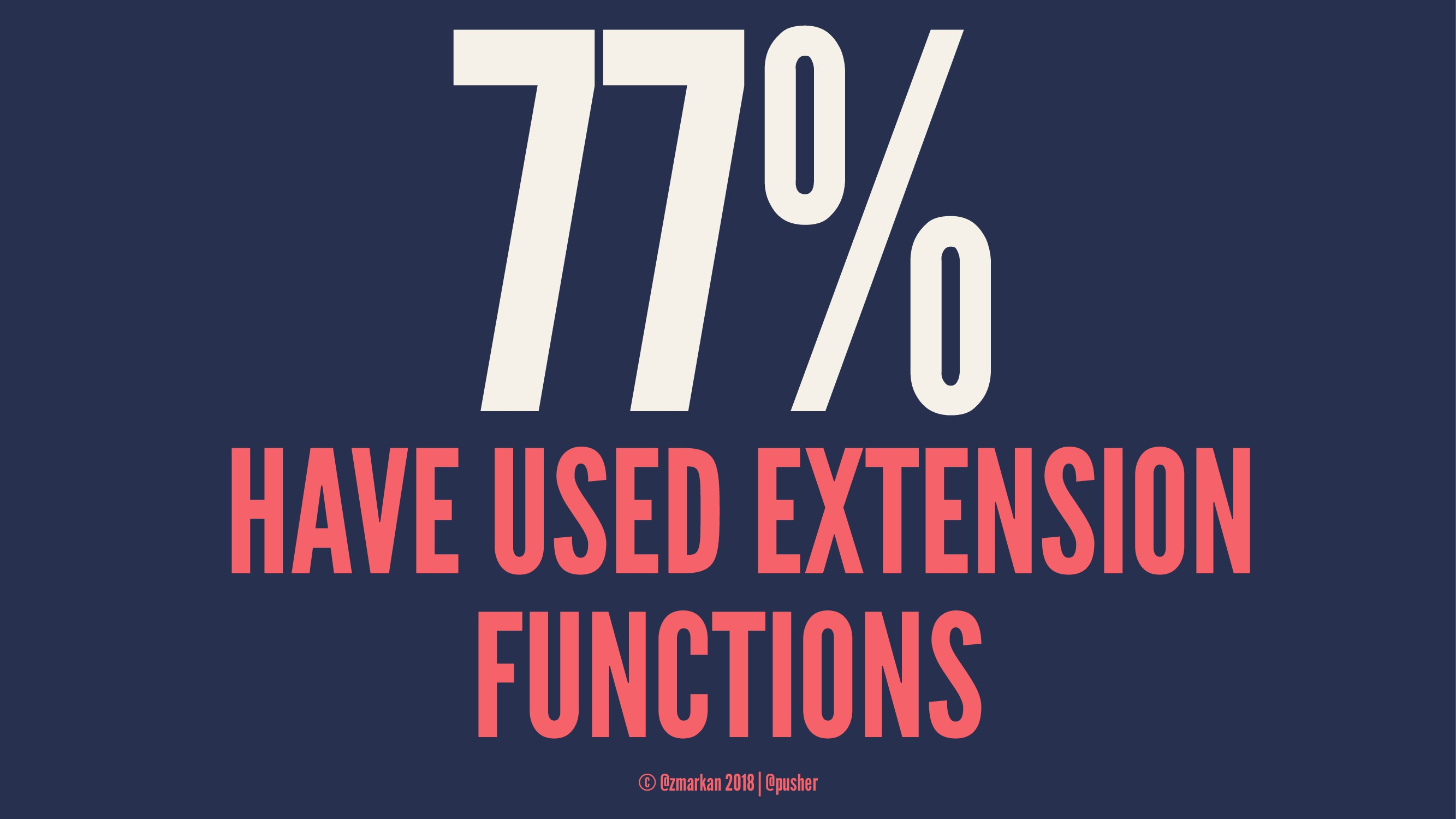 77% HAVE USED EXTENSION FUNCTIONS © @zmarkan 20...