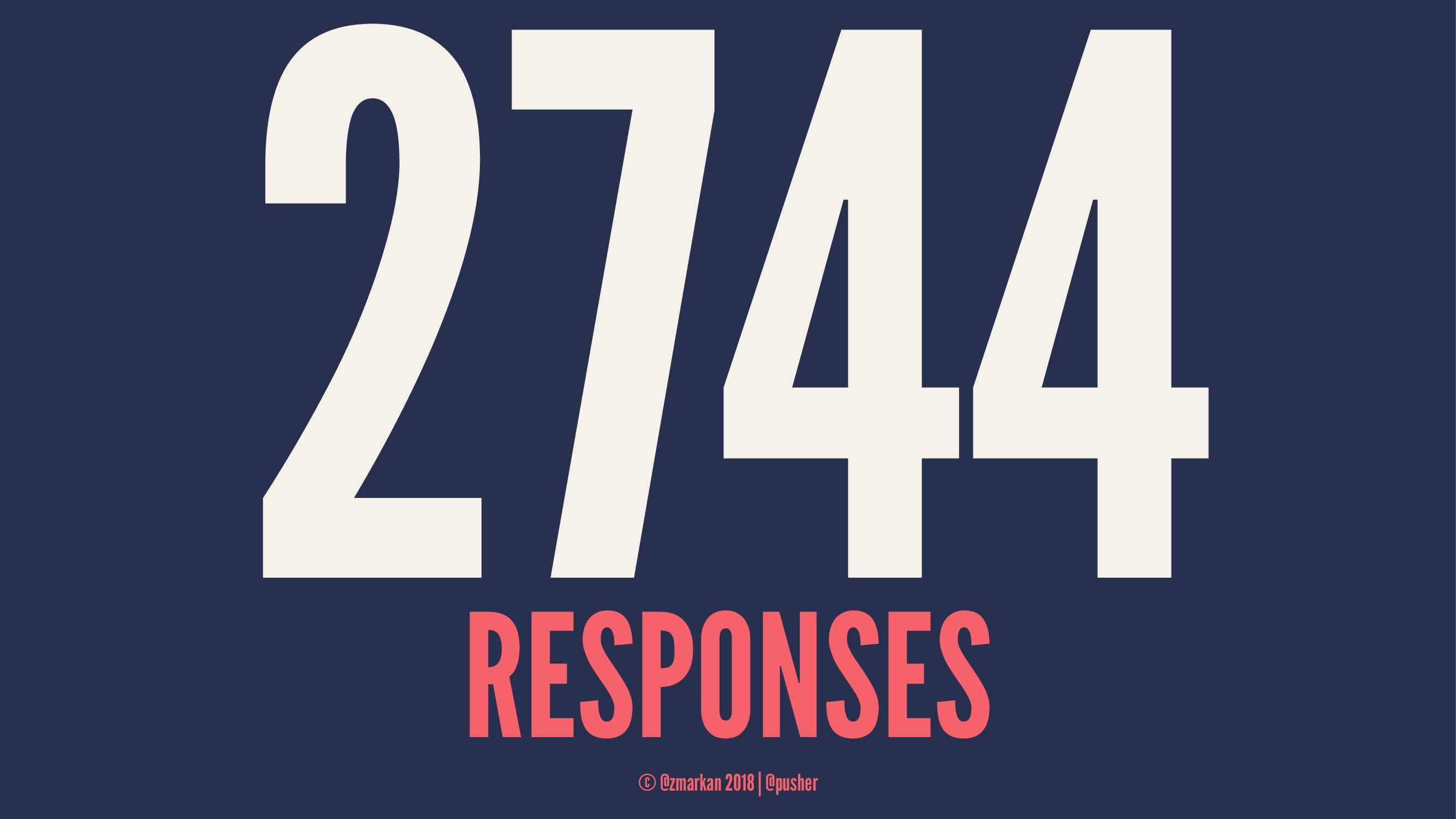 2744 RESPONSES © @zmarkan 2018 | @pusher