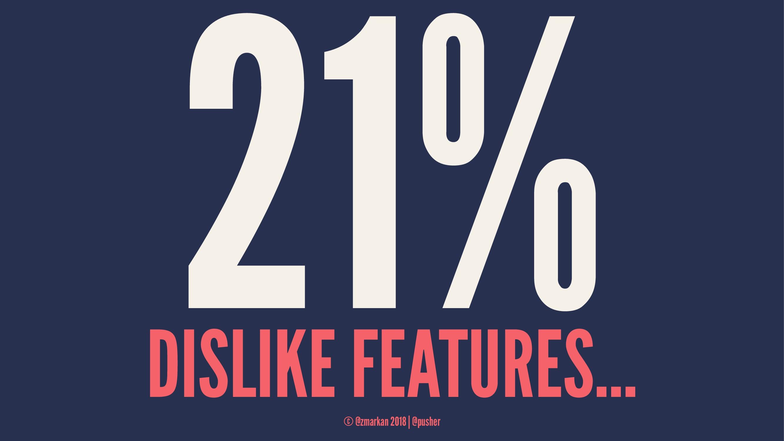 21% DISLIKE FEATURES... © @zmarkan 2018 | @push...