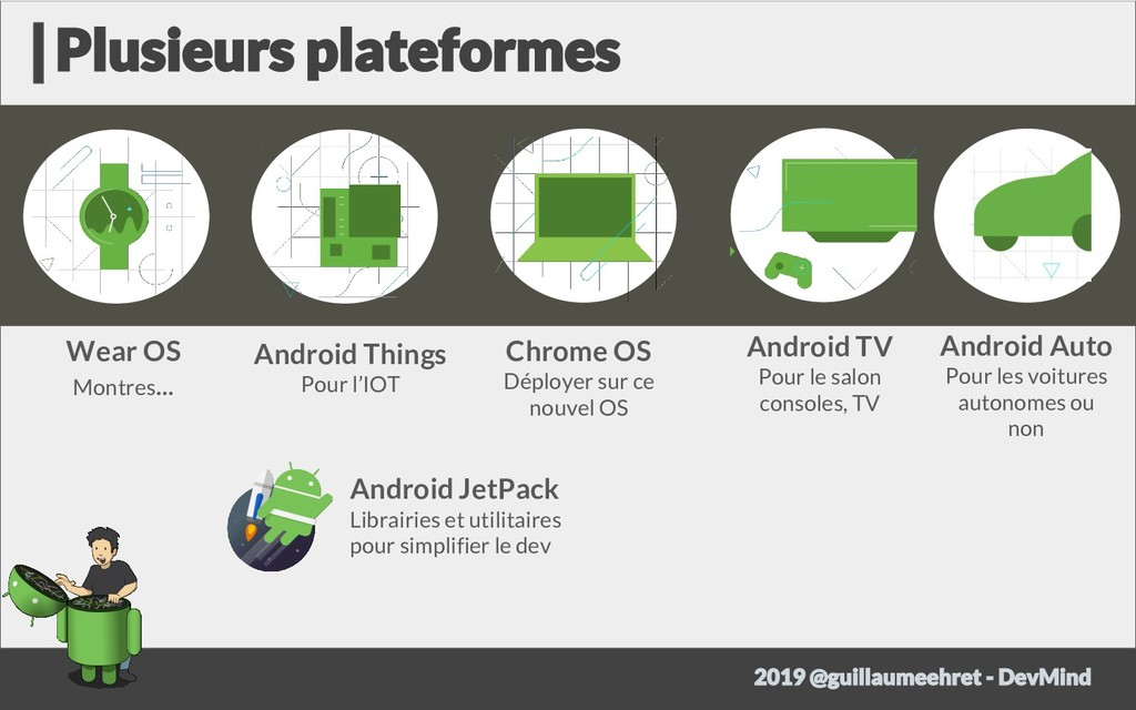 Wear OS Montres... Android Things Pour l'IOT An...