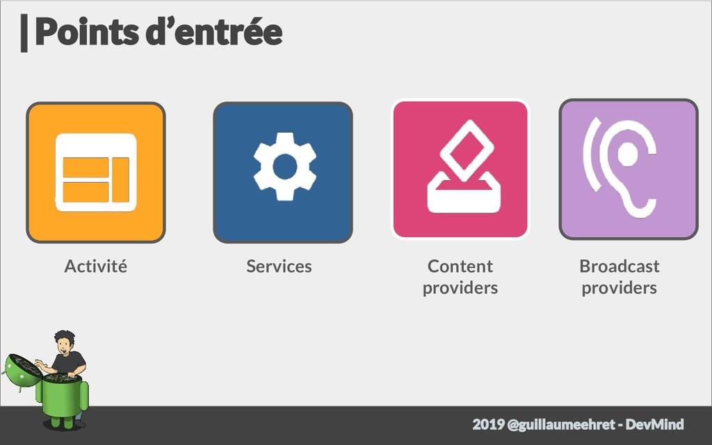 Activité Services Content providers Broadcast p...